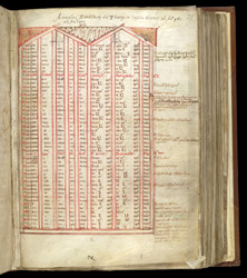 Annals of Thorney Abbey f.80r